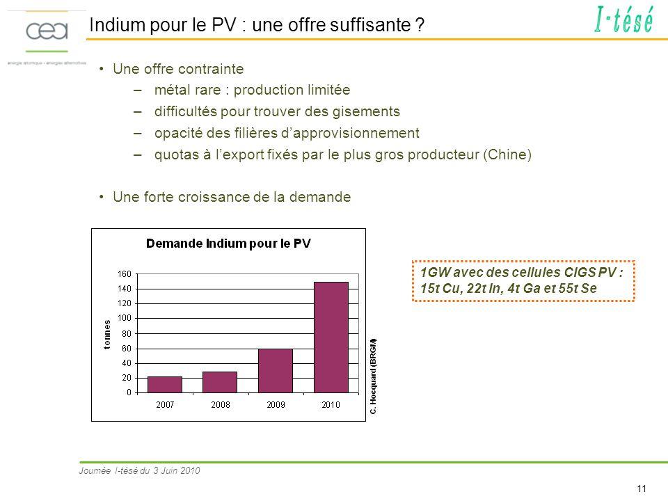 Journée I-tésé du 3 Juin 2010 11 Indium pour le PV : une offre suffisante ? Une offre contrainte –métal rare : production limitée –difficultés pour tr