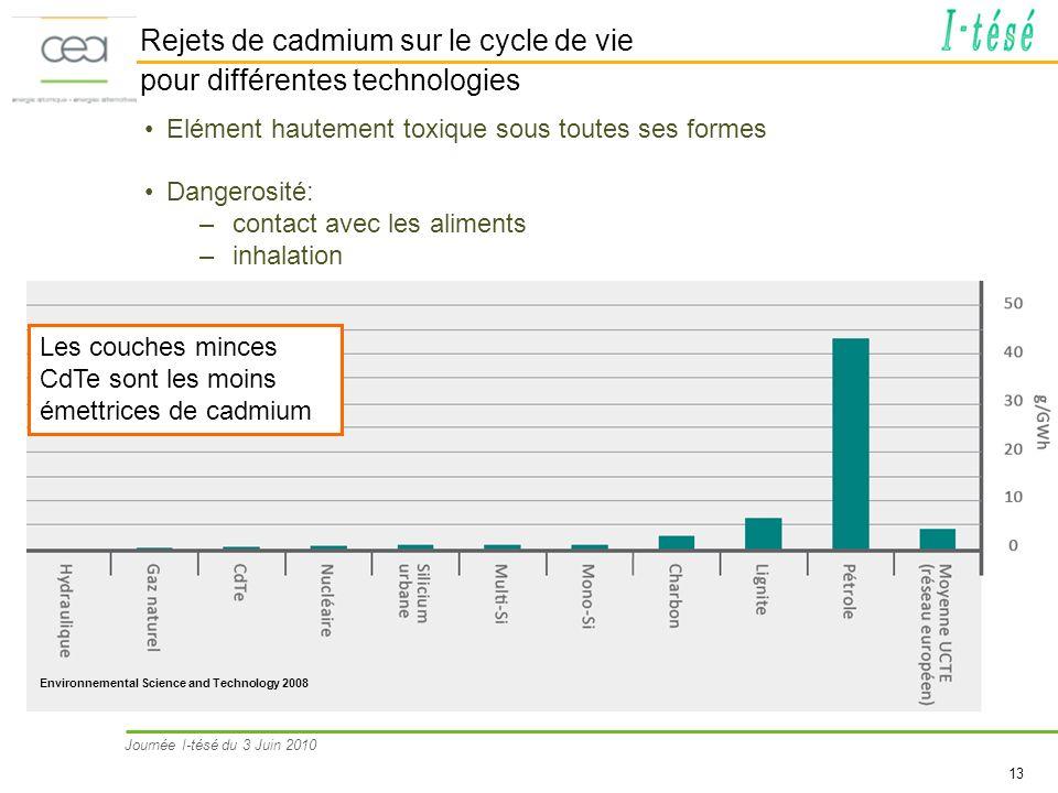 Journée I-tésé du 3 Juin 2010 13 Rejets de cadmium sur le cycle de vie pour différentes technologies Elément hautement toxique sous toutes ses formes