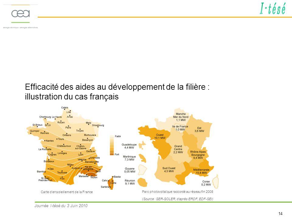 Journée I-tésé du 3 Juin 2010 14 Efficacité des aides au développement de la filière : illustration du cas français Parc photovoltaïque raccordé au ré