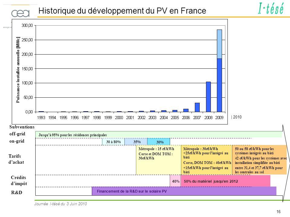 Journée I-tésé du 3 Juin 2010 16 Historique du développement du PV en France Tarifs dachat Subventions off-grid on-grid Jusquà 95% pour les résidences