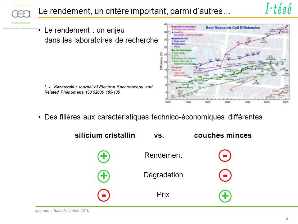 Journée I-tésé du 3 Juin 2010 3 Le rendement, un critère important, parmi dautres… Le rendement : un enjeu dans les laboratoires de recherche L. L. Ka