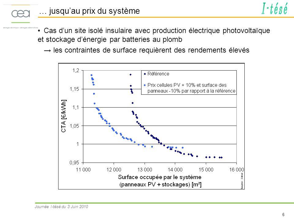 Journée I-tésé du 3 Juin 2010 6 … jusquau prix du système Cas dun site isolé insulaire avec production électrique photovoltaïque et stockage dénergie