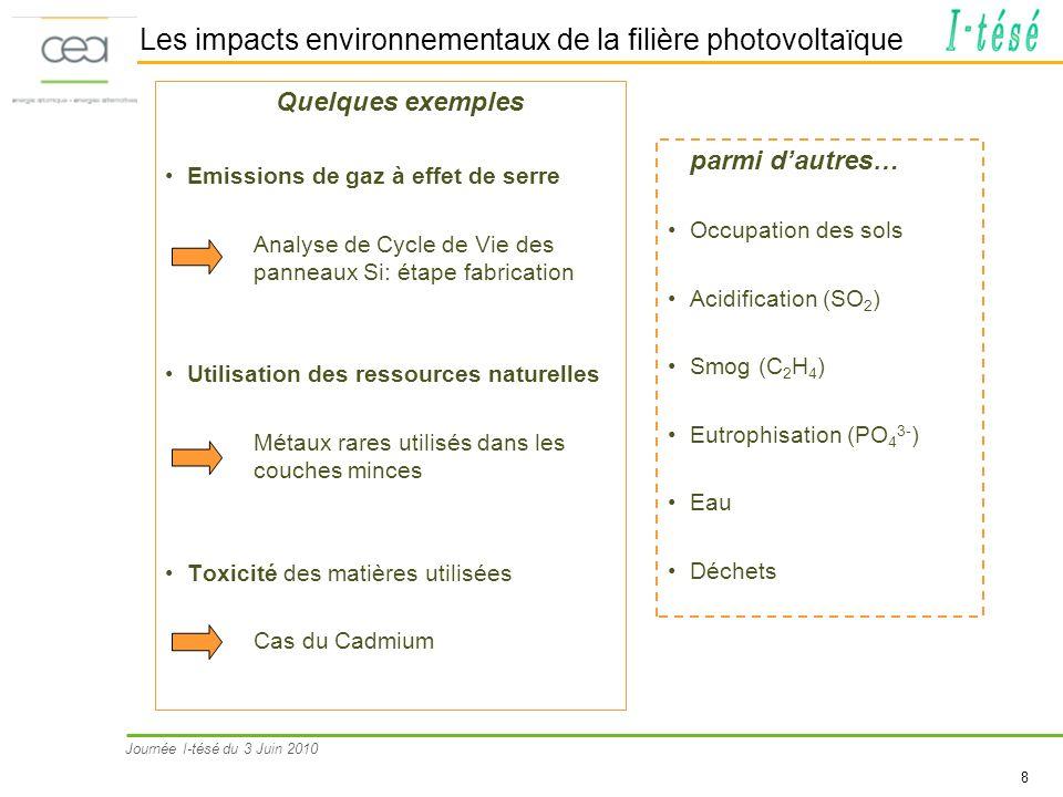 Journée I-tésé du 3 Juin 2010 8 Les impacts environnementaux de la filière photovoltaïque Quelques exemples Emissions de gaz à effet de serre Analyse