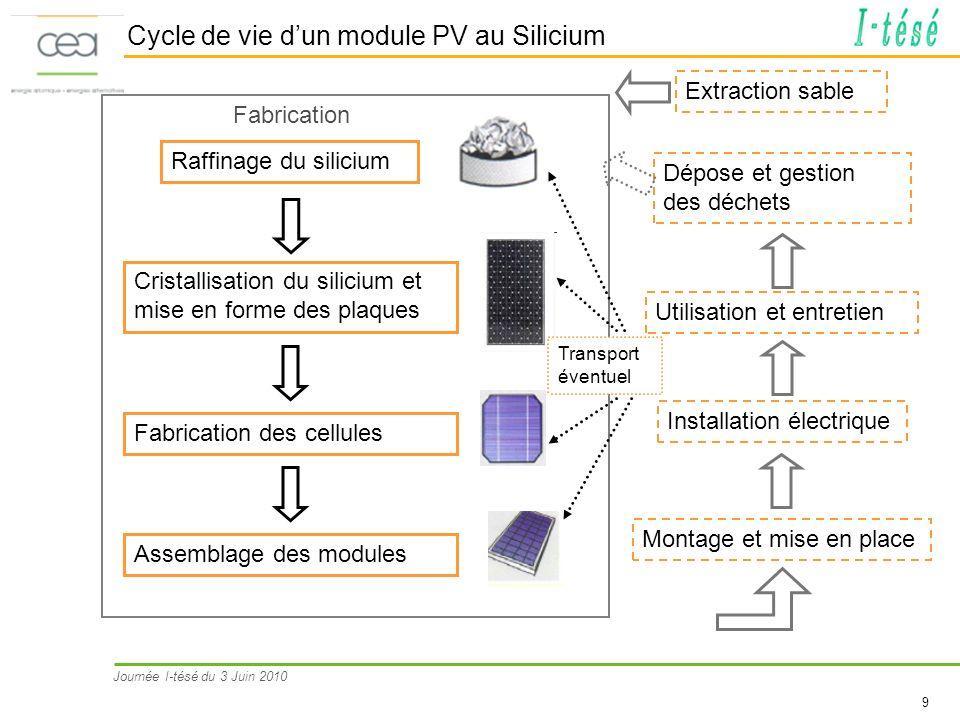 Journée I-tésé du 3 Juin 2010 9 Cycle de vie dun module PV au Silicium Cristallisation du silicium et mise en forme des plaques Raffinage du silicium