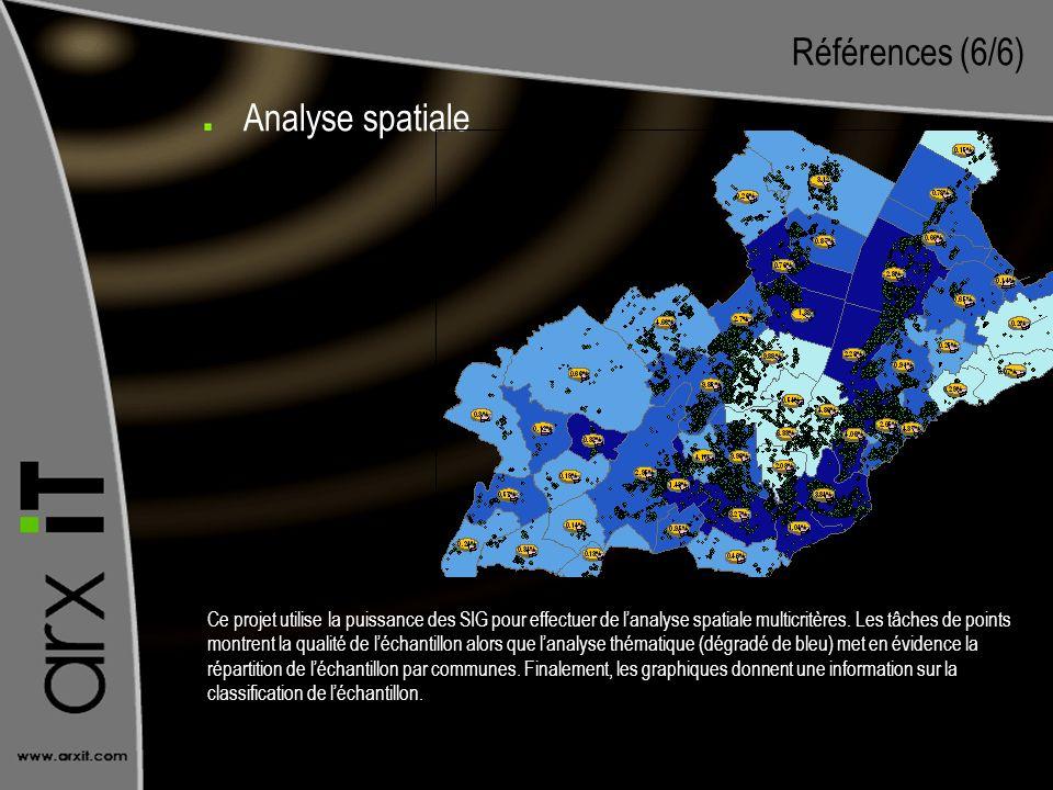 Références (6/6) Analyse spatiale Ce projet utilise la puissance des SIG pour effectuer de lanalyse spatiale multicritères. Les tâches de points montr