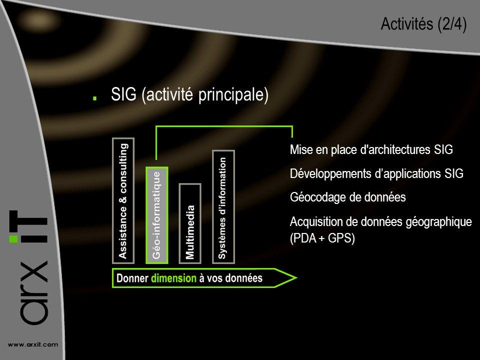 Activités (2/4) Mise en place d'architectures SIG Développements dapplications SIG Géocodage de données Acquisition de données géographique (PDA + GPS