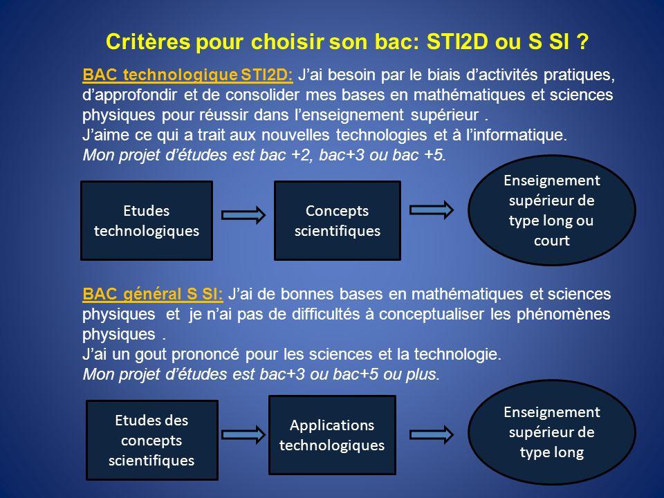 Concepts scientifiques Applications technologiques Etudes technologiques Etudes des concepts scientifiques Enseignement supérieur de type long ou cour