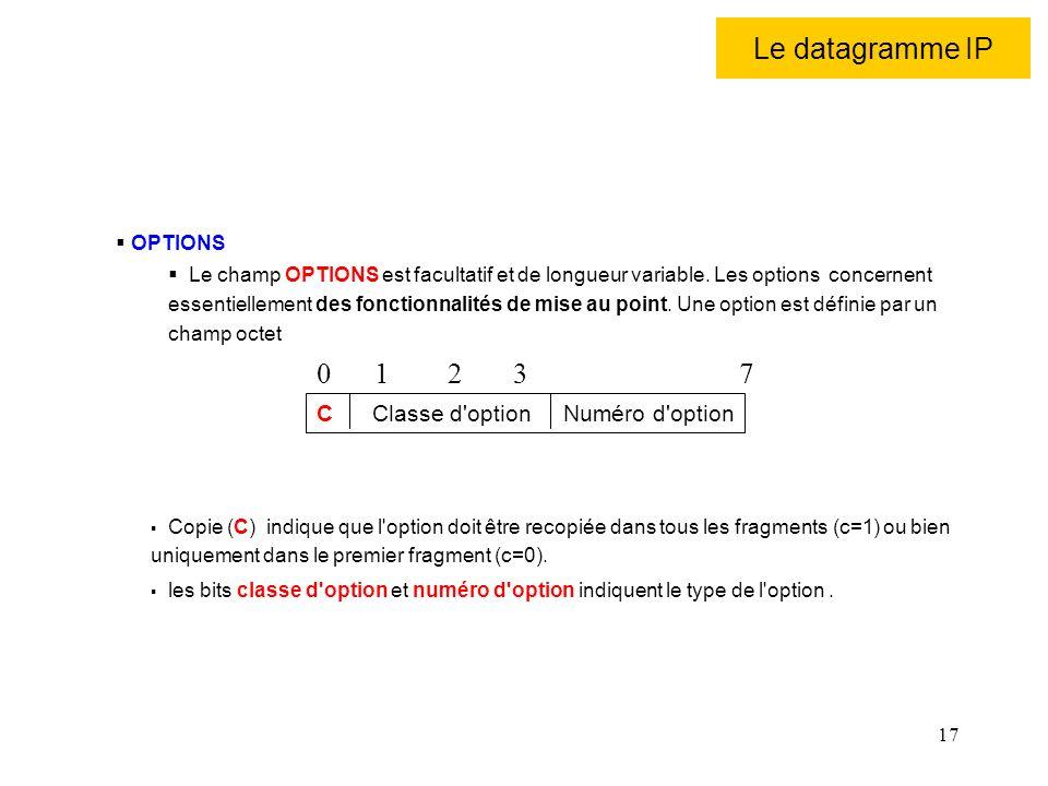 17 Le datagramme IP 0 1 2 3 7 OPTIONS Le champ OPTIONS est facultatif et de longueur variable. Les options concernent essentiellement des fonctionnali
