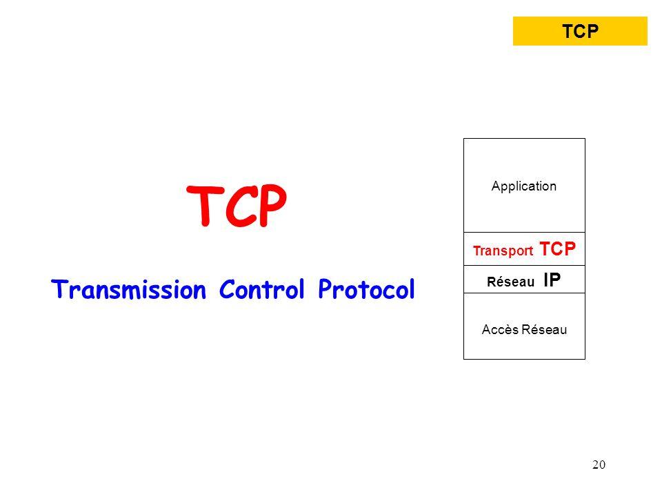 20 TCP Application Transport TCP Réseau IP Accès Réseau Transmission Control Protocol TCP
