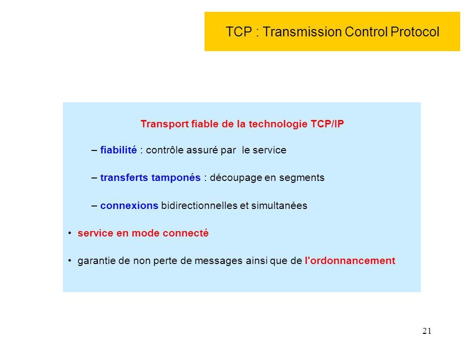 21 TCP : Transmission Control Protocol Transport fiable de la technologie TCP/IP – fiabilité : contrôle assuré par le service – transferts tamponés :