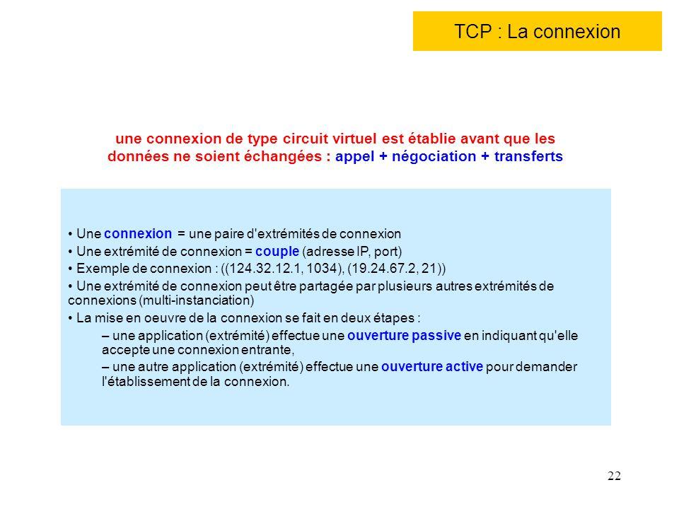 22 TCP : La connexion Une connexion = une paire d'extrémités de connexion Une extrémité de connexion = couple (adresse IP, port) Exemple de connexion