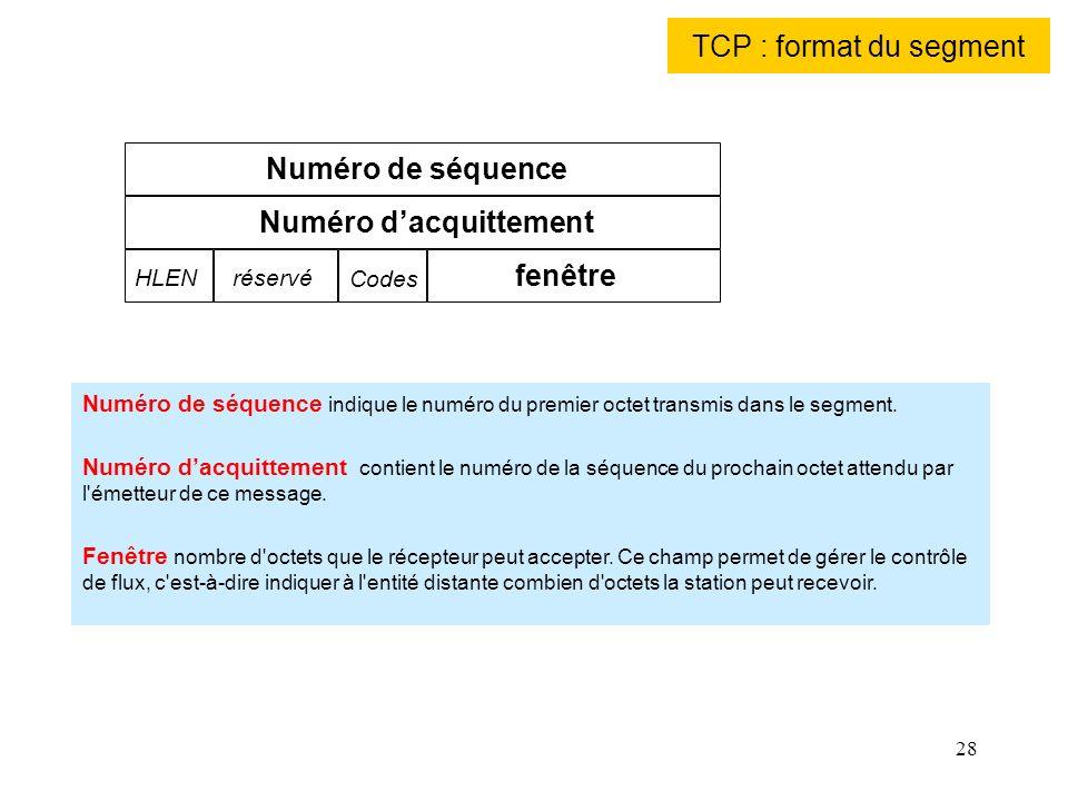 28 TCP : format du segment Numéro de séquence indique le numéro du premier octet transmis dans le segment. Numéro dacquittement contient le numéro de
