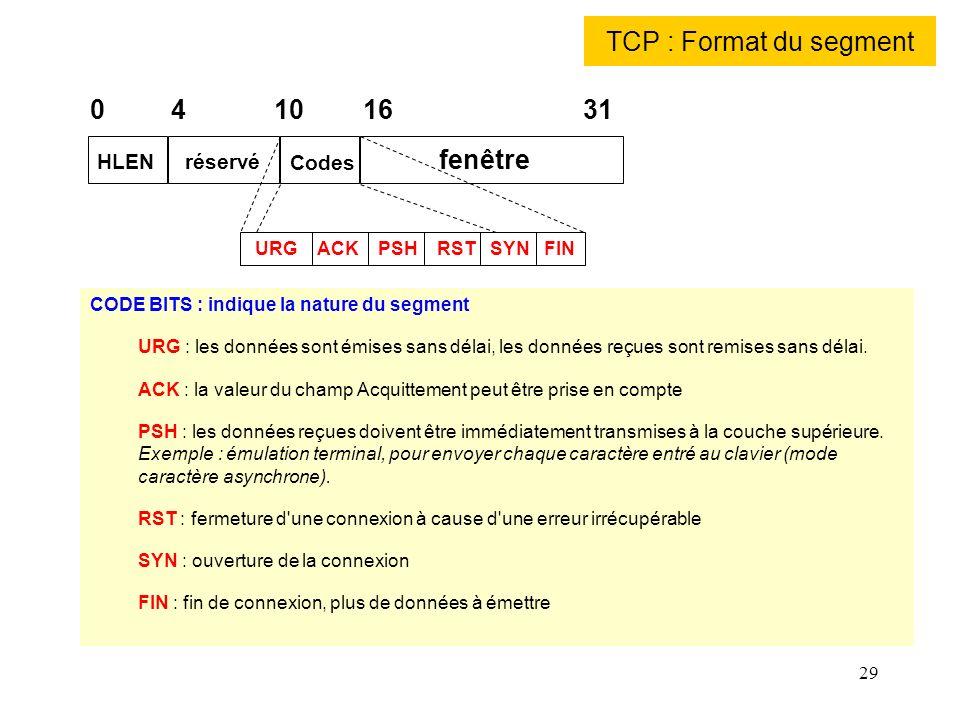 29 TCP : Format du segment CODE BITS : indique la nature du segment URG : les données sont émises sans délai, les données reçues sont remises sans dél