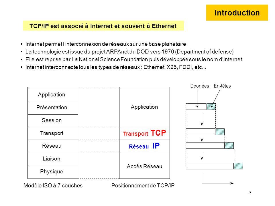 3 Introduction Application Présentation Session Transport Réseau Liaison Physique Application Transport TCP Réseau IP Accès Réseau Doonées En-têtes In