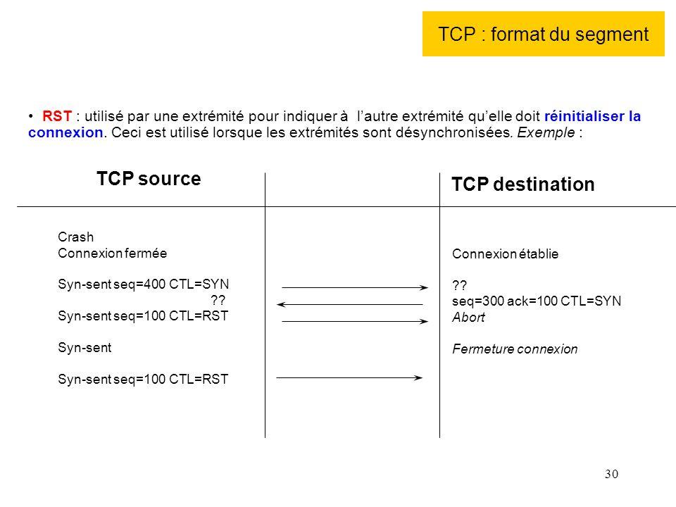 30 TCP : format du segment TCP source TCP destination Crash Connexion fermée Syn-sent seq=400 CTL=SYN ?? Syn-sent seq=100 CTL=RST Syn-sent Syn-sent se
