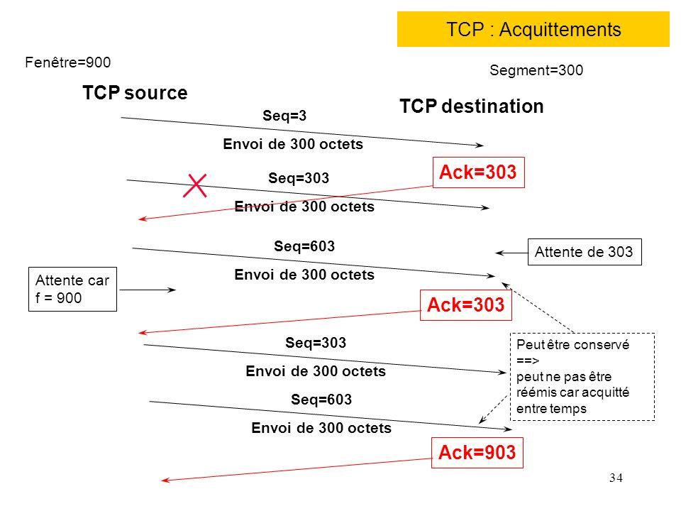 34 TCP : Acquittements TCP source TCP destination Seq=3 Envoi de 300 octets Seq=303 Envoi de 300 octets Ack=303 Seq=603 Envoi de 300 octets Attente ca