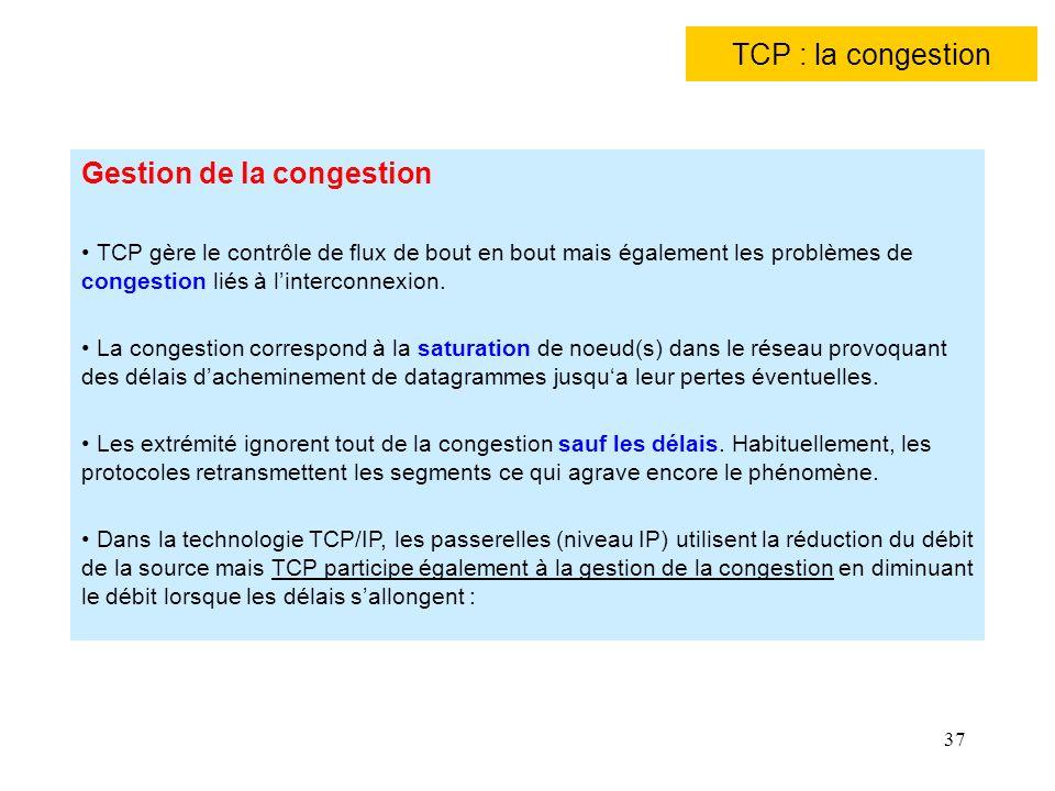 37 TCP : la congestion Gestion de la congestion TCP gère le contrôle de flux de bout en bout mais également les problèmes de congestion liés à linterc
