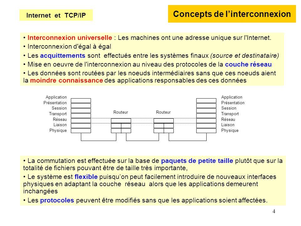 35 TCP : déconnexion TCP sourceTCP destination Fin seq=x ack=x+1 + fin-> applicatif Ack y+1 Applicatif -> close Fin seq=y ack=x+1 Une connexion TCP est libérée en un processus dit trois temps modifié