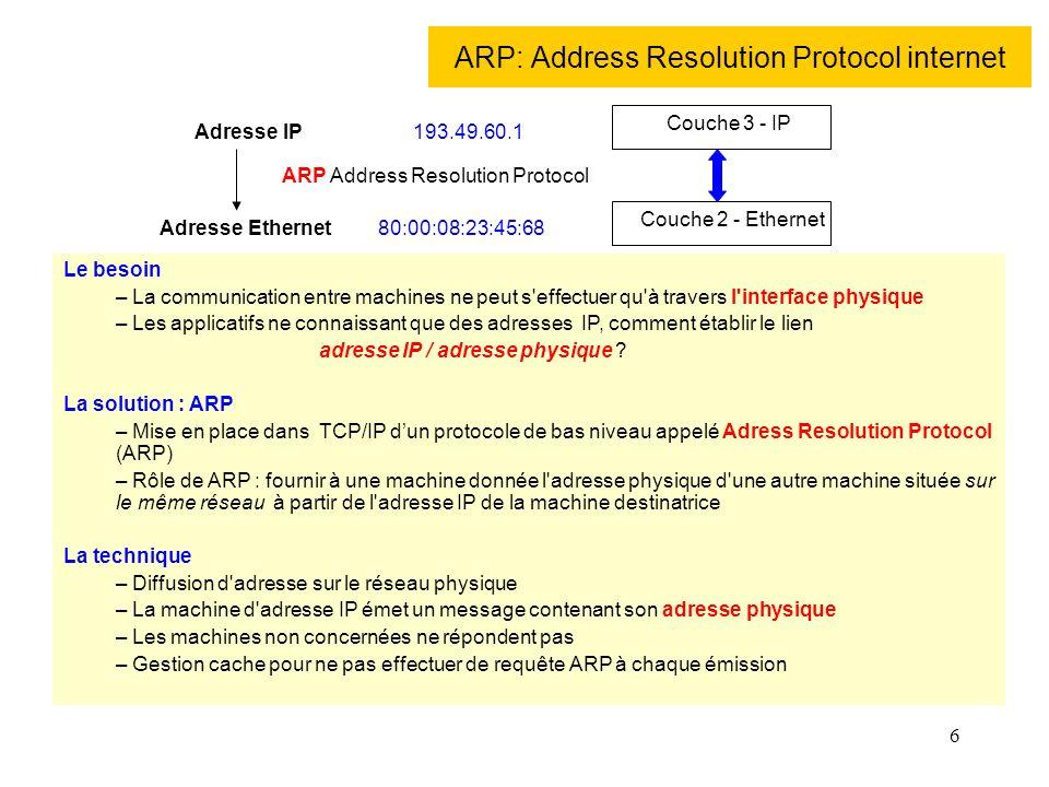 6 ARP: Address Resolution Protocol internet Le besoin – La communication entre machines ne peut s'effectuer qu'à travers l'interface physique – Les ap