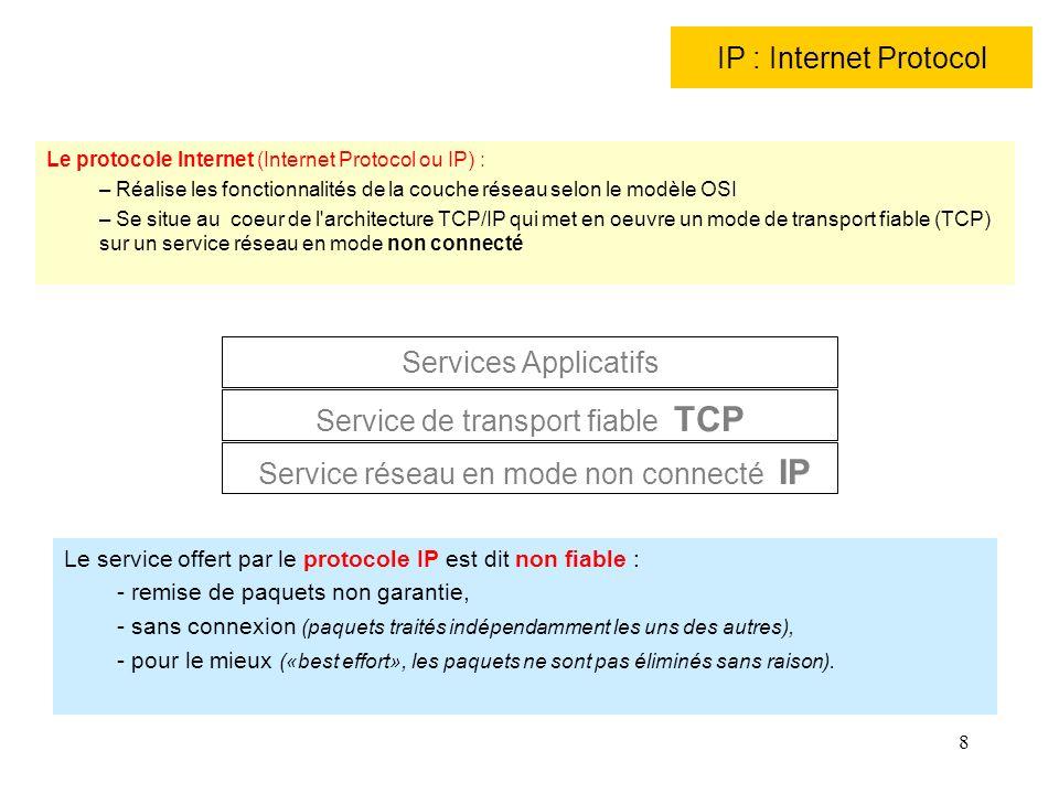 8 IP : Internet Protocol Services Applicatifs Service de transport fiable TCP Service réseau en mode non connecté IP Le service offert par le protocol