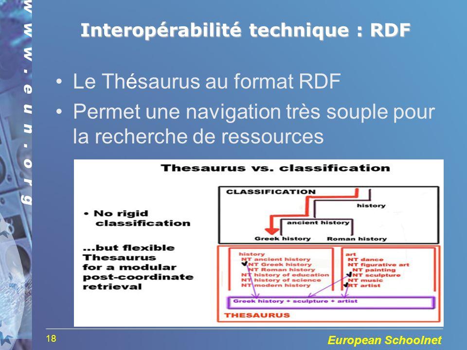 European Schoolnet 18 Interopérabilité technique : RDF Le Thésaurus au format RDF Permet une navigation très souple pour la recherche de ressources