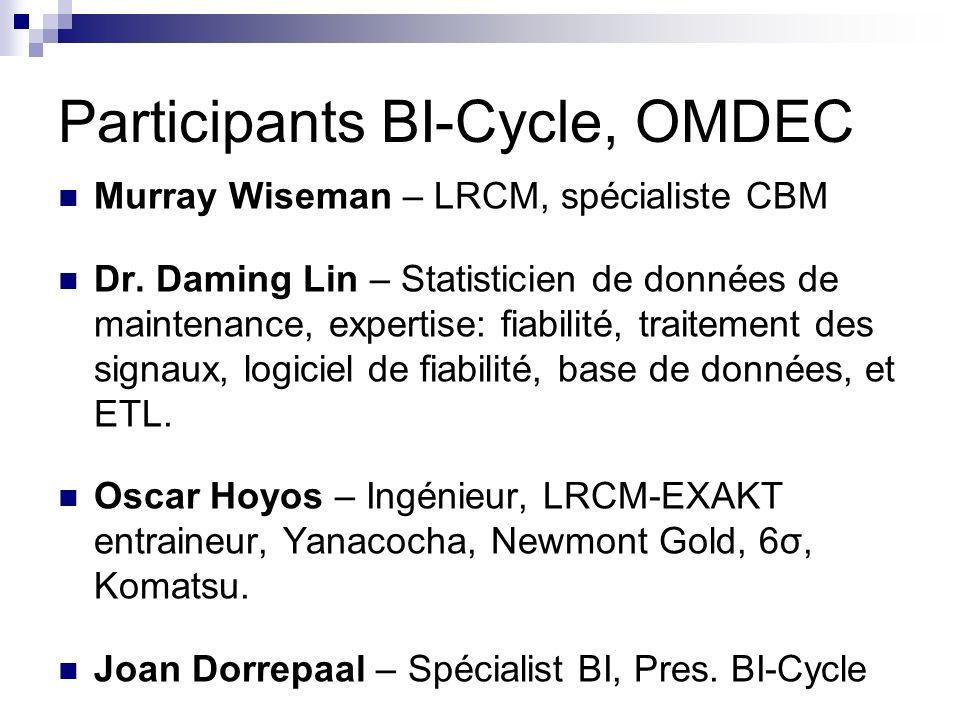 Participants BI-Cycle, OMDEC Murray Wiseman – LRCM, spécialiste CBM Dr.