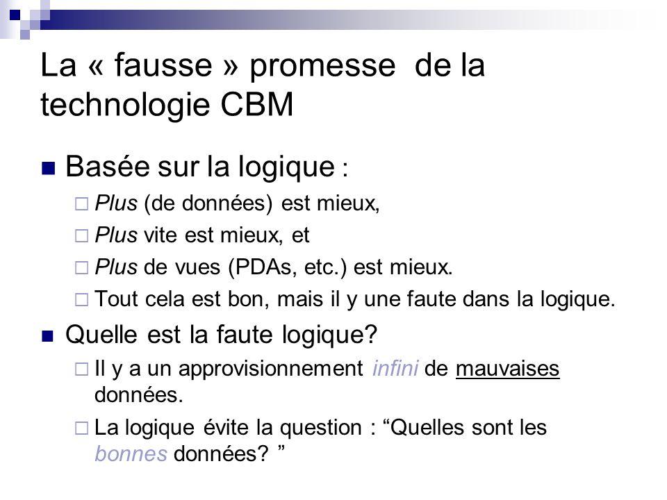 La « fausse » promesse de la technologie CBM Basée sur la logique : Plus (de données) est mieux, Plus vite est mieux, et Plus de vues (PDAs, etc.) est mieux.
