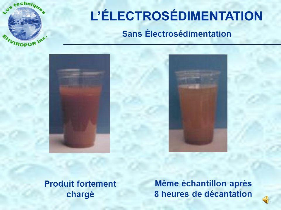 LÉLECTROSÉDIMENTATION Tests en laboratoire Réalisation de tests en laboratoire sur échantillon H2H2 O H2OH2O