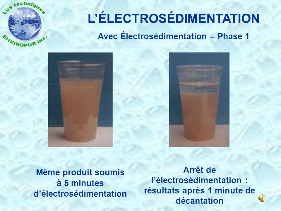 LÉLECTROSÉDIMENTATION Sans Électrosédimentation Même échantillon après 8 heures de décantation Produit fortement chargé