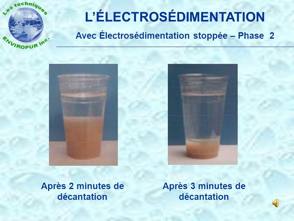 LÉLECTROSÉDIMENTATION Avec Électrosédimentation – Phase 1 Même produit soumis à 5 minutes délectrosédimentation Arrêt de lélectrosédimentation : résul