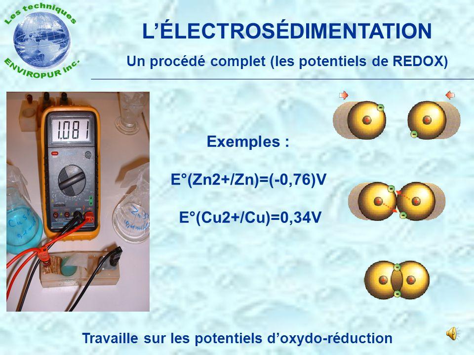 Quest ce que lélectrosédimentation? LÉLECTROSÉDIMENTATION La technologie