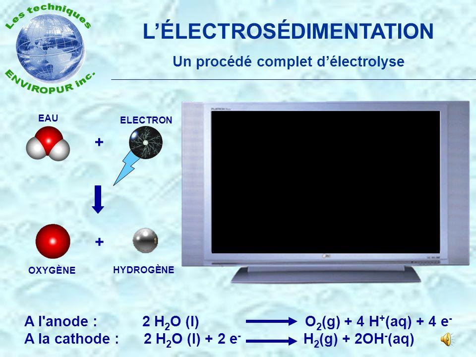 Travaille sur les potentiels doxydo-réduction LÉLECTROSÉDIMENTATION Un procédé complet (les potentiels de REDOX) Exemples : E°(Zn2+/Zn)=(-0,76)V E°(Cu