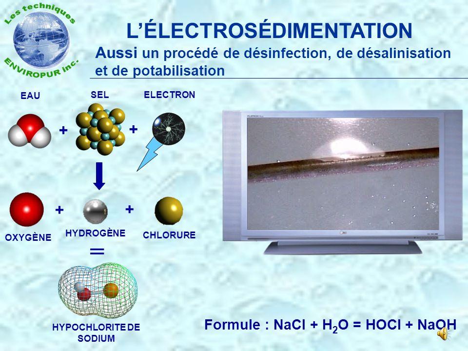 LÉLECTROSÉDIMENTATION Un procédé complet délectrolyse ELECTRON + EAU + OXYGÈNE HYDROGÈNE A l'anode : 2 H 2 O (l) O 2 (g) + 4 H + (aq) + 4 e - A la cat