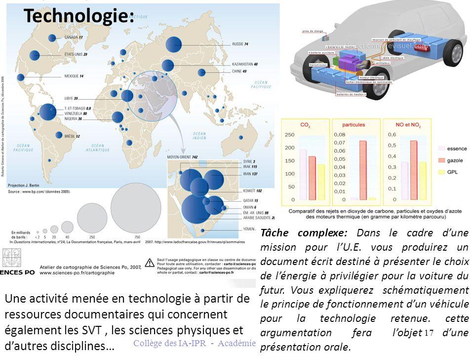 Une activité menée en technologie à partir de ressources documentaires qui concernent également les SVT, les sciences physiques et dautres disciplines