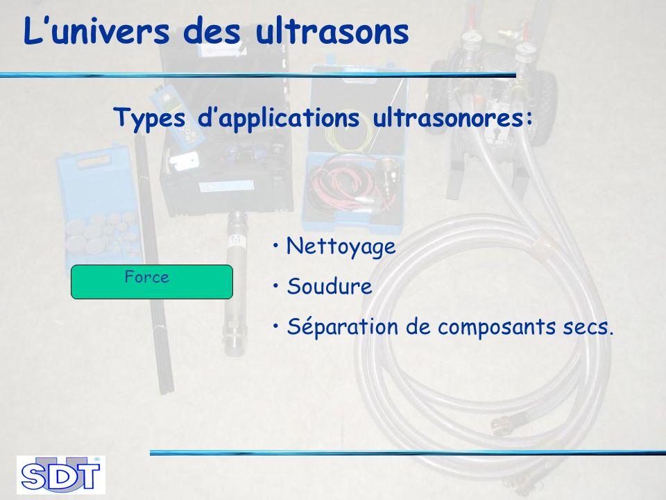 Lunivers des ultrasons Force Nettoyage Soudure Séparation de composants secs.