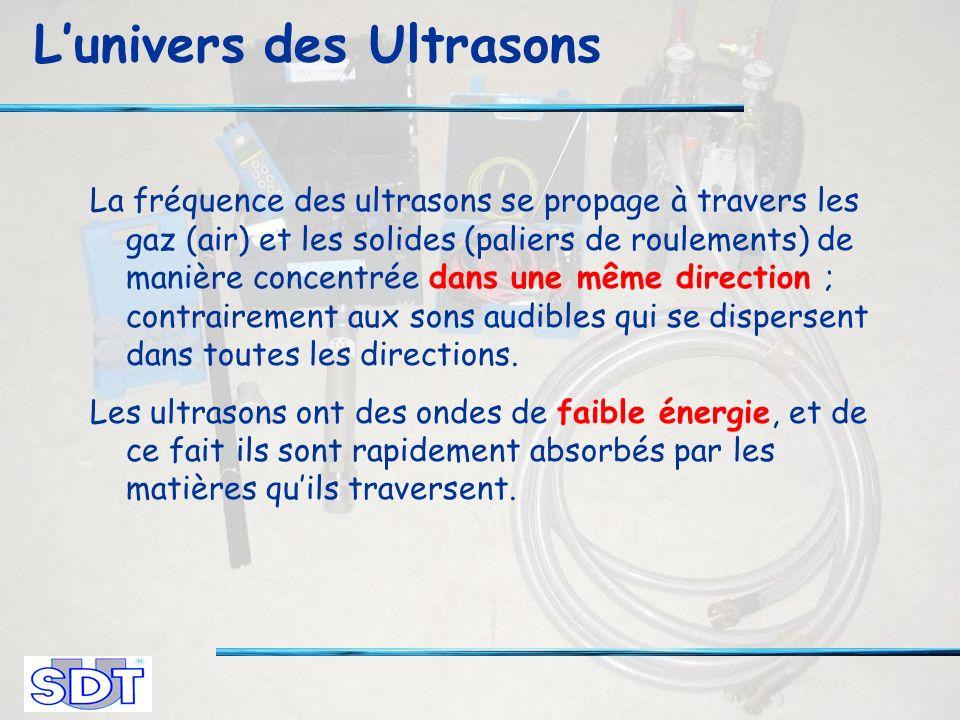 Lunivers des Ultrasons La fréquence des ultrasons se propage à travers les gaz (air) et les solides (paliers de roulements) de manière concentrée dans une même direction ; contrairement aux sons audibles qui se dispersent dans toutes les directions.