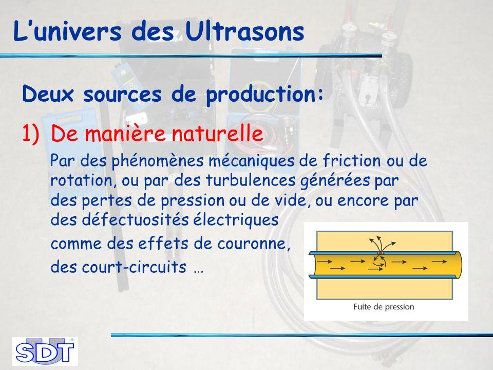 Lunivers des Ultrasons Deux sources de production: 1)De manière naturelle Par des phénomènes mécaniques de friction ou de rotation, ou par des turbulences générées par des pertes de pression ou de vide, ou encore par des défectuosités électriques comme des effets de couronne, des court-circuits …