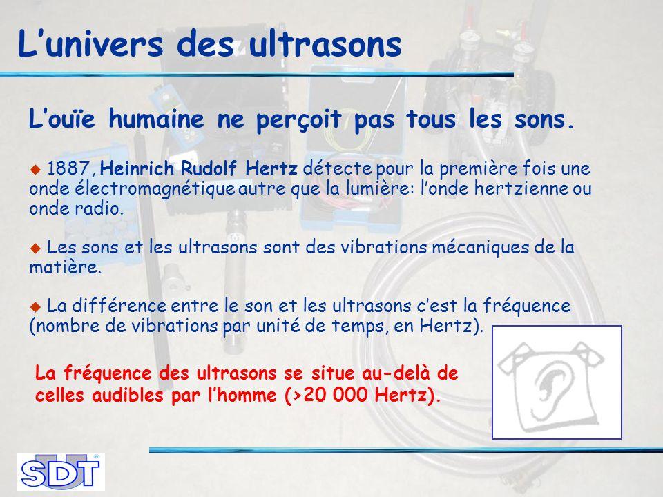 Lunivers des ultrasons Louïe humaine ne perçoit pas tous les sons.