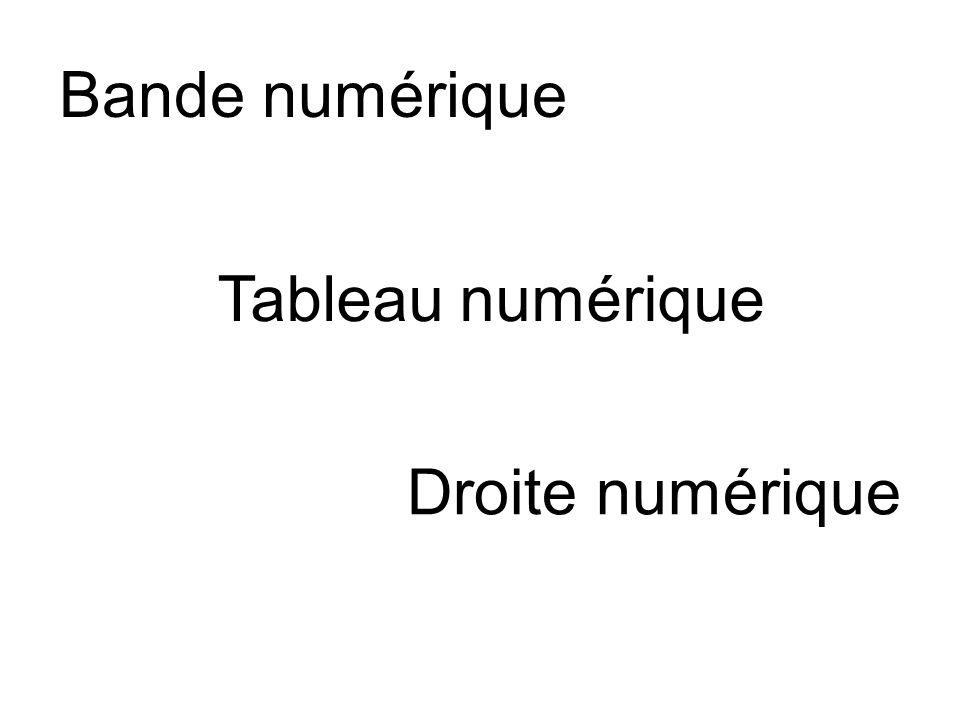 Bande numérique Droite numérique Tableau numérique