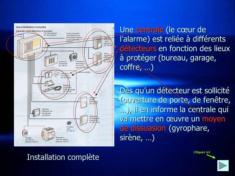PRINCIPE DE FONCTIONNEMENT DUNE ALARME INTRUSION