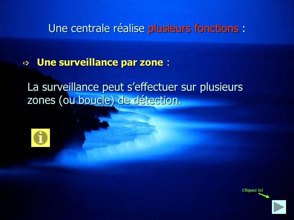 La centrale traite les informations reçues reçues et transmet des ordres ordres : Avertisseur sonore Avertisseur sonore Transmetteur téléphonique Transmetteur téléphonique Marche / Arrêt / Fonctionnement Marche / Arrêt / Fonctionnement par zone par zone Cliquez ici