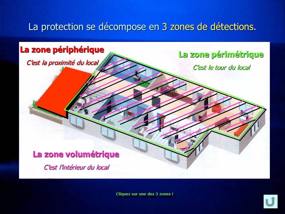 En fonction de la présence des personnes dans le local à protéger, la protection à assurer est différente. - si des animaux sont présents dans un loca
