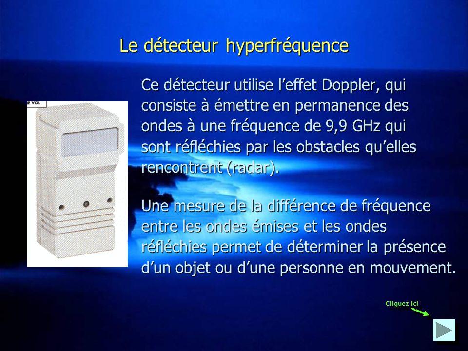 Le détecteur infrarouge Ce détecteur est conçu pour détecter les rayons infrarouges (dégagement de chaleur) émis par les corps vivants. Les faisceaux
