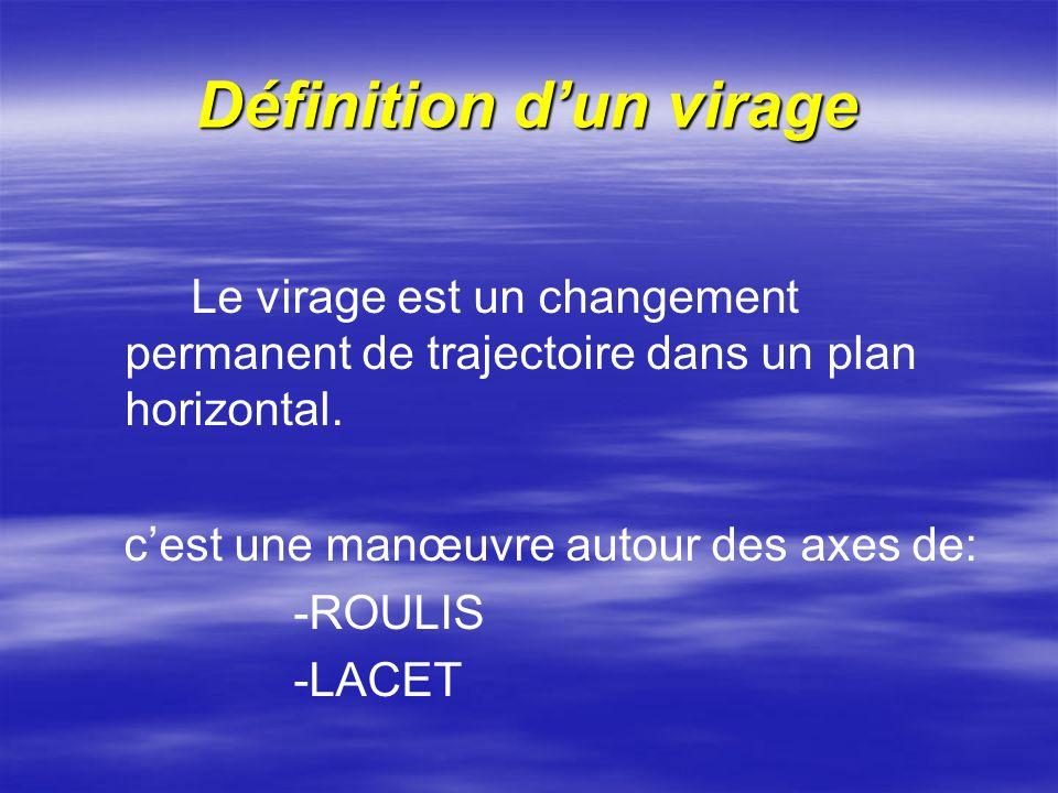 Définition dun virage Le virage est un changement permanent de trajectoire dans un plan horizontal.