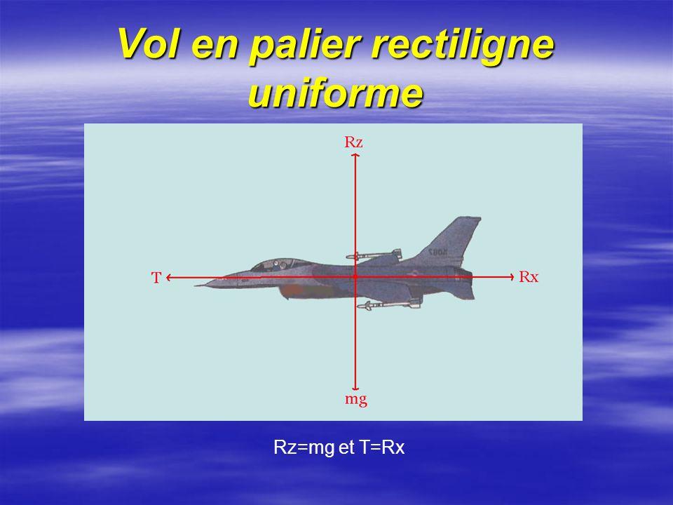 Vol en palier rectiligne uniforme Rz=mg et T=Rx