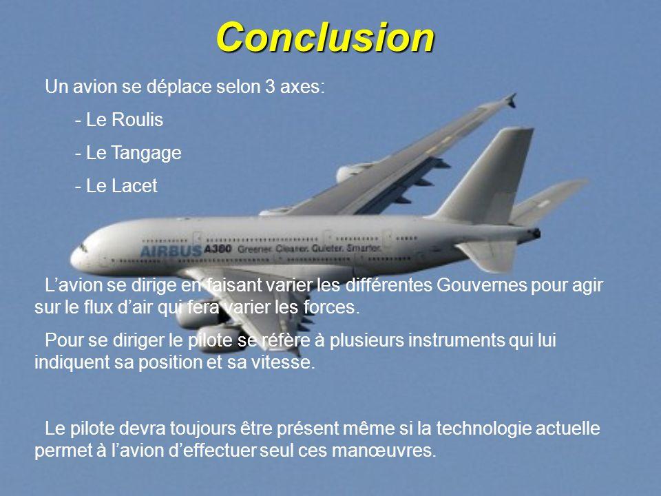 Conclusion Un avion se déplace selon 3 axes: - Le Roulis - Le Tangage - Le Lacet Lavion se dirige en faisant varier les différentes Gouvernes pour agir sur le flux dair qui fera varier les forces.