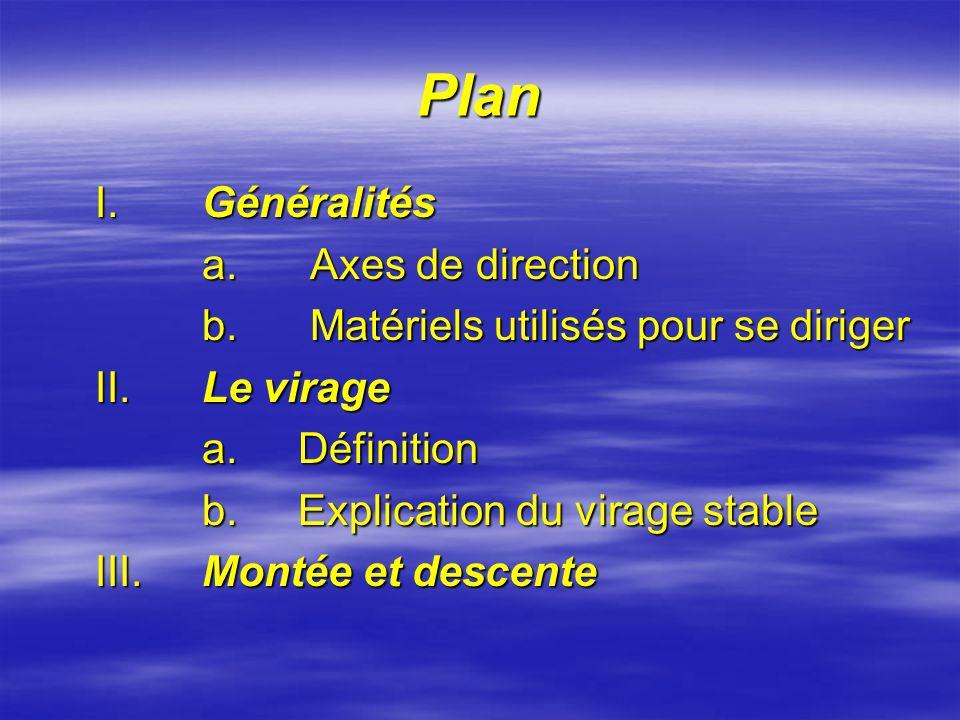 Plan I.Généralités a.Axes de direction b.