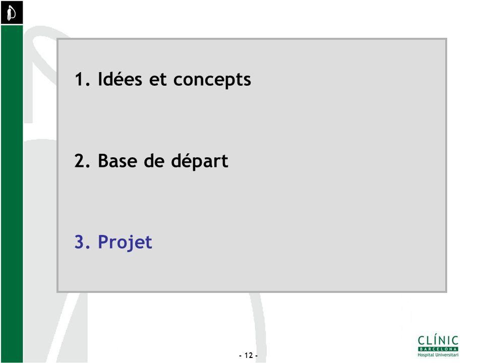 - 12 - 1.Idées et concepts 2.Base de départ 3.Projet