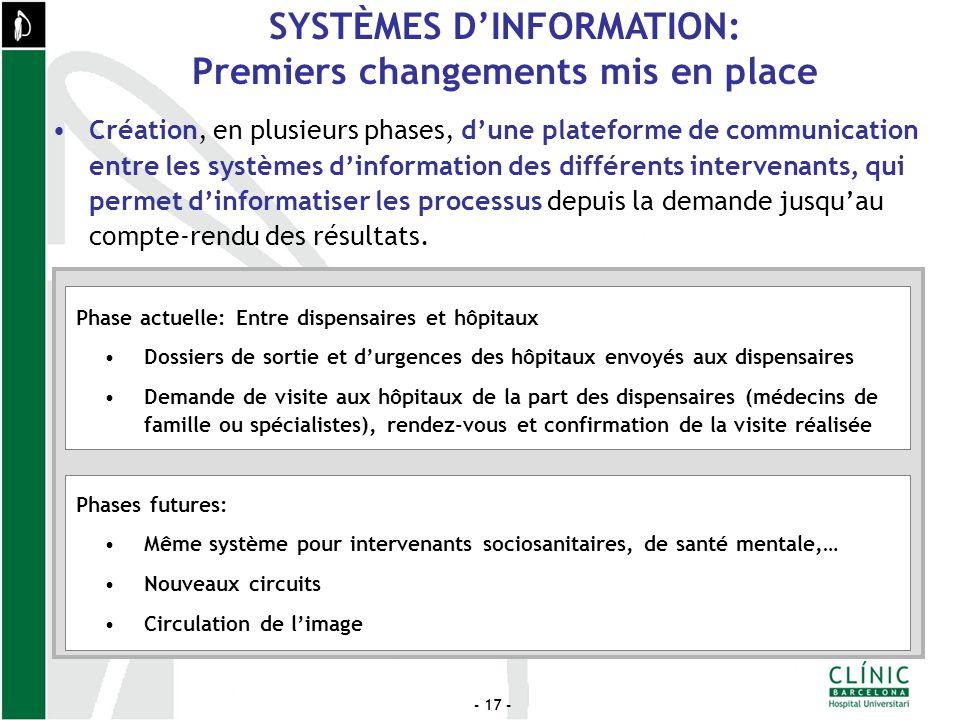 - 17 - Création, en plusieurs phases, dune plateforme de communication entre les systèmes dinformation des différents intervenants, qui permet dinformatiser les processus depuis la demande jusquau compte-rendu des résultats.