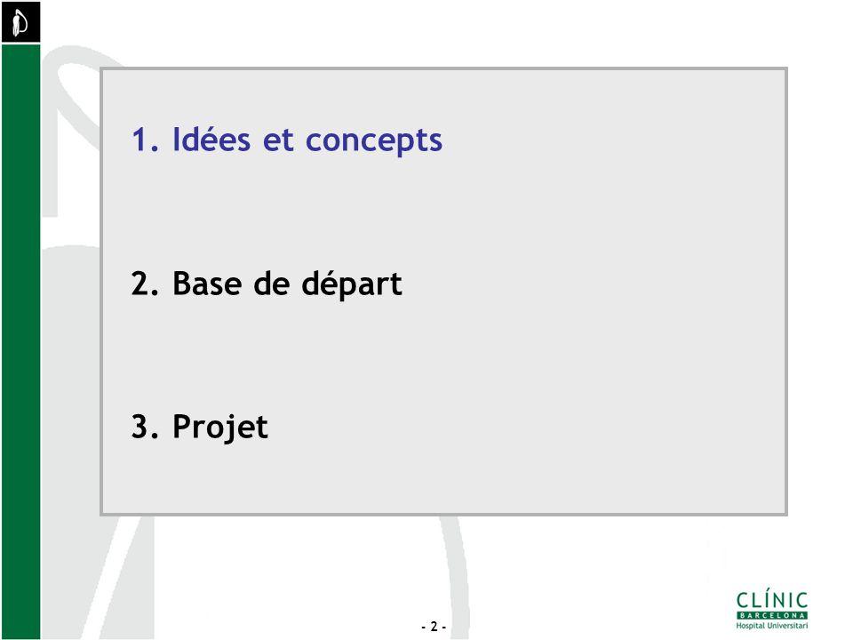 - 2 - 1.Idées et concepts 2.Base de départ 3.Projet